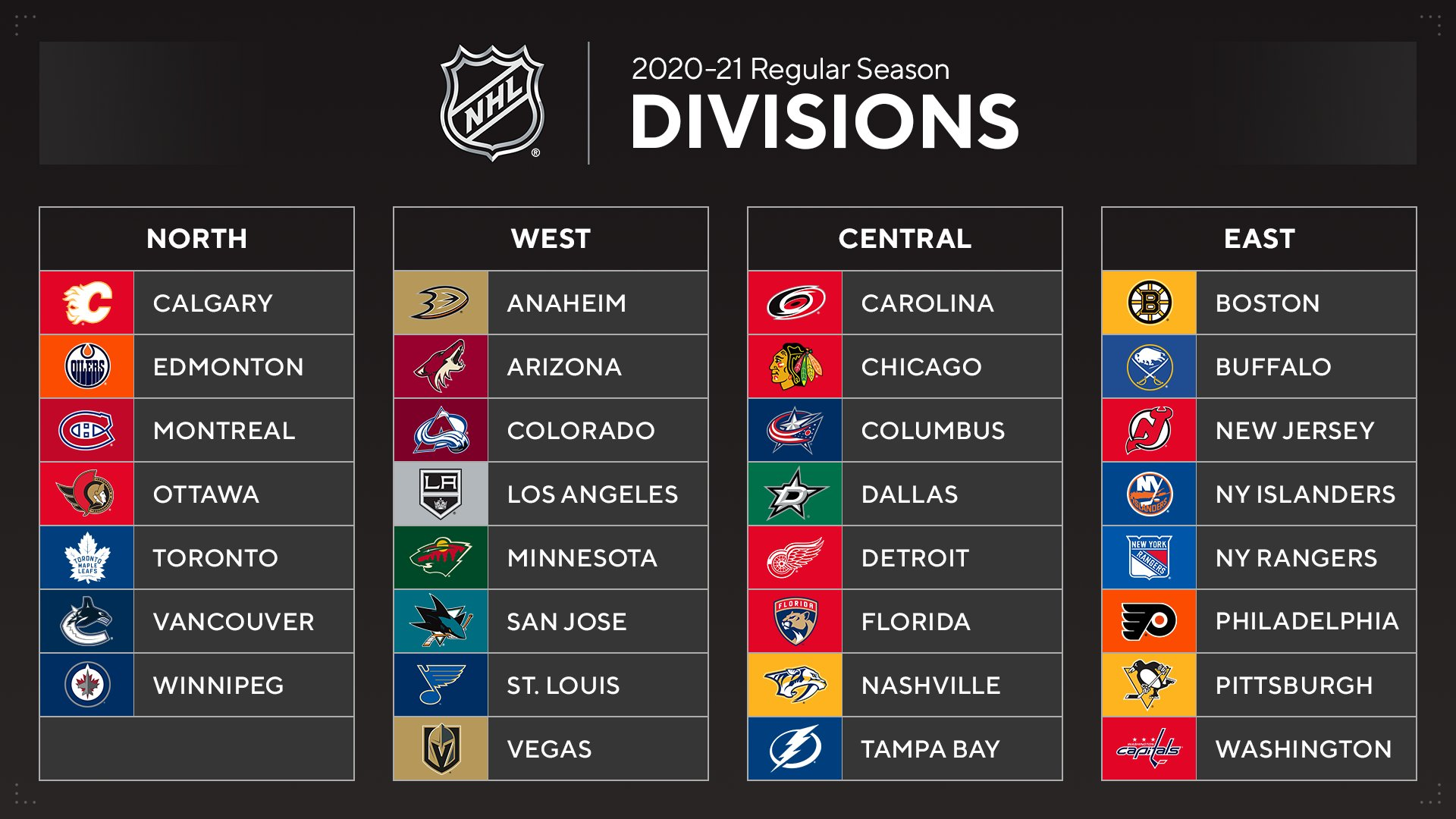 Hockey is Back: NHL and Players Association Agree on 56-Game Schedule, New  Divisions - On Tap Sports Net
