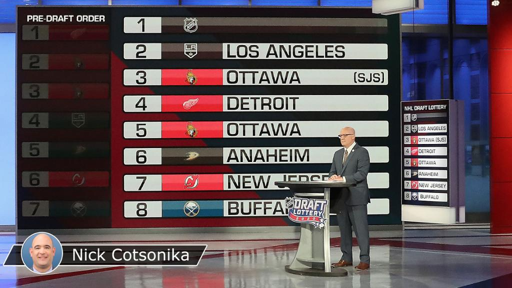 NHL Draft Lottery Changes
